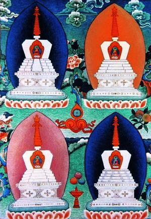 藏传佛教绘画艺术—如来八尊佛塔(上)